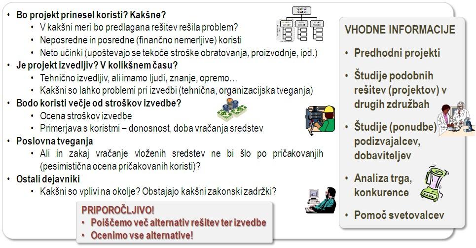 Študija izvedljivosti projekta