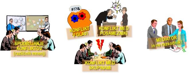 Pomembnejši vidiki konfliktov v projektnem timu